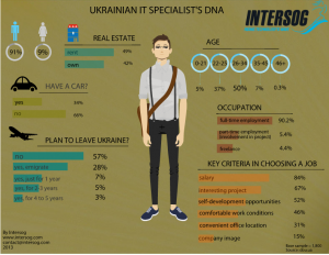 software developers ukraine,. it specialists ukraine, ut talent pool ukraine, php developer ukraine, java developer ukraine, front-end developer ukraine