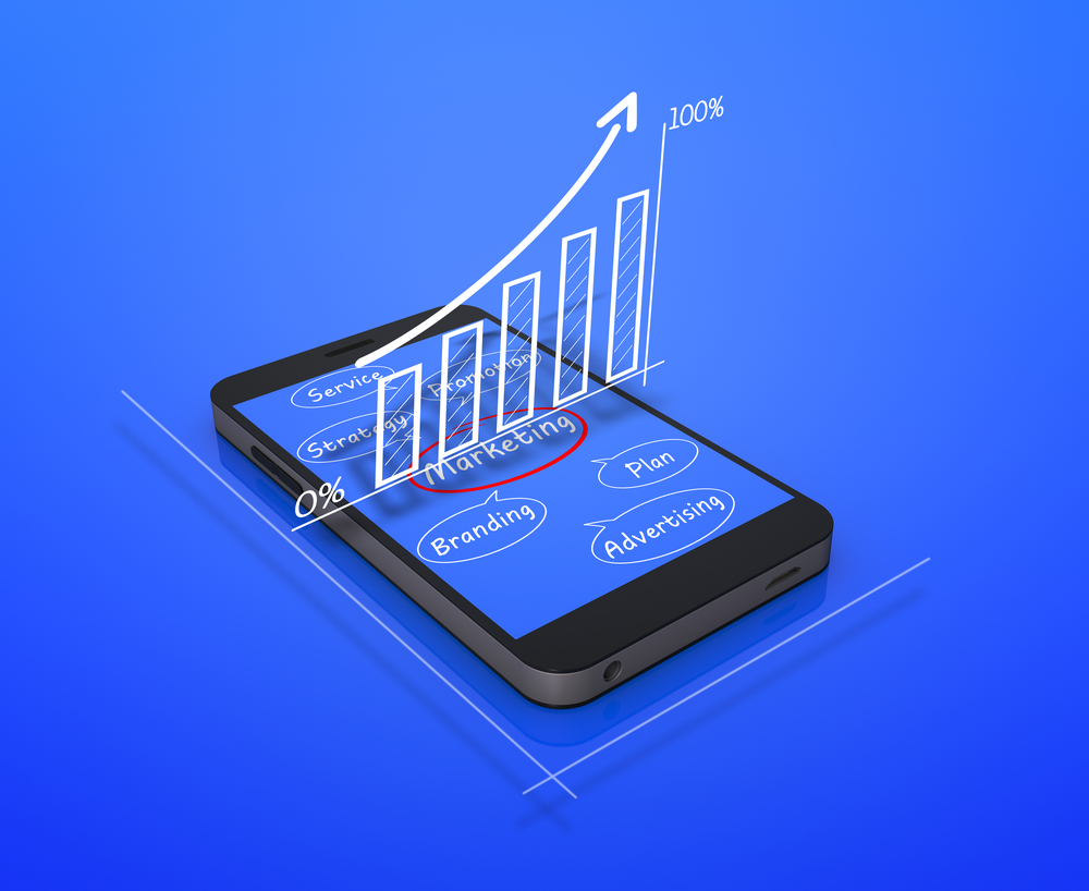 mobile ads, mobile advertising, mobile apps development