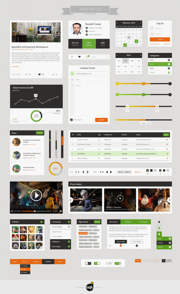 web UI kit, web flat GUI, website design kits, best website design resources