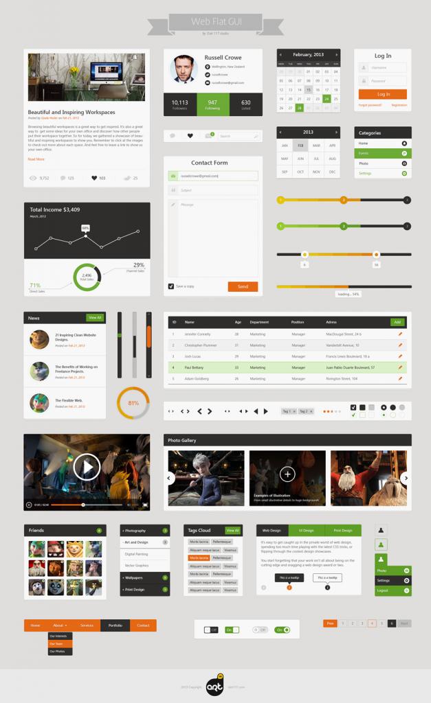web UI kit, web flat GUI, website design kits, best website design resources