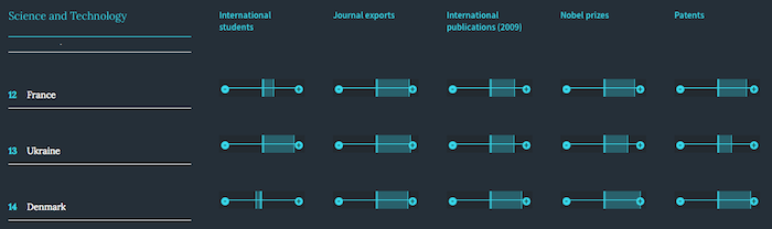 Good country index 2014