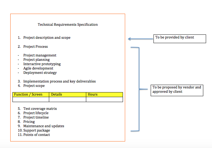 How To Create Project Requirements Specification That Any Provider - Technical requirements project management