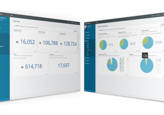how to create effective dashboards