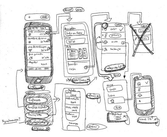 wireframes in mobile apps, mobile app design